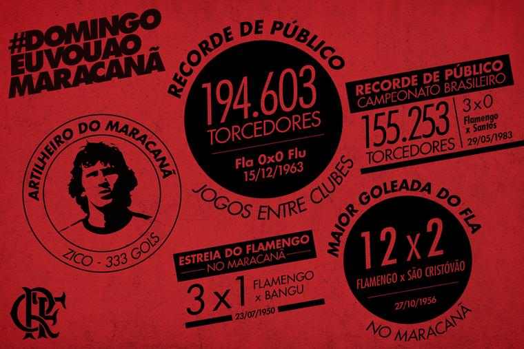 Estatisticas_Maracana_1200.png