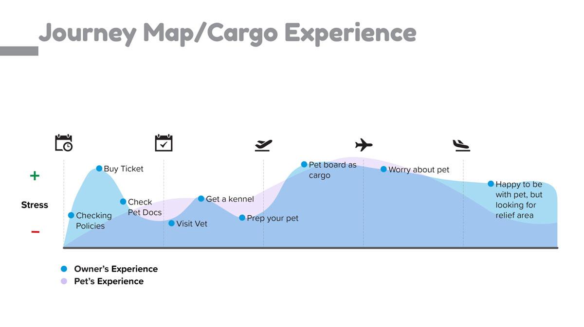 Journey_cargo.jpg