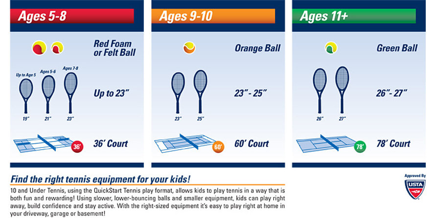 ten and under tennis