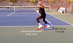 Video Lesson Annotation