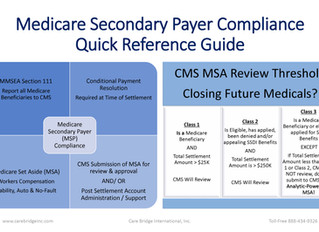CMS Releases Updated Medicare Secondary Payer Publications