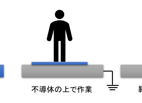 静電気事故防止事例 ~不導体の上で作業してはだめ~
