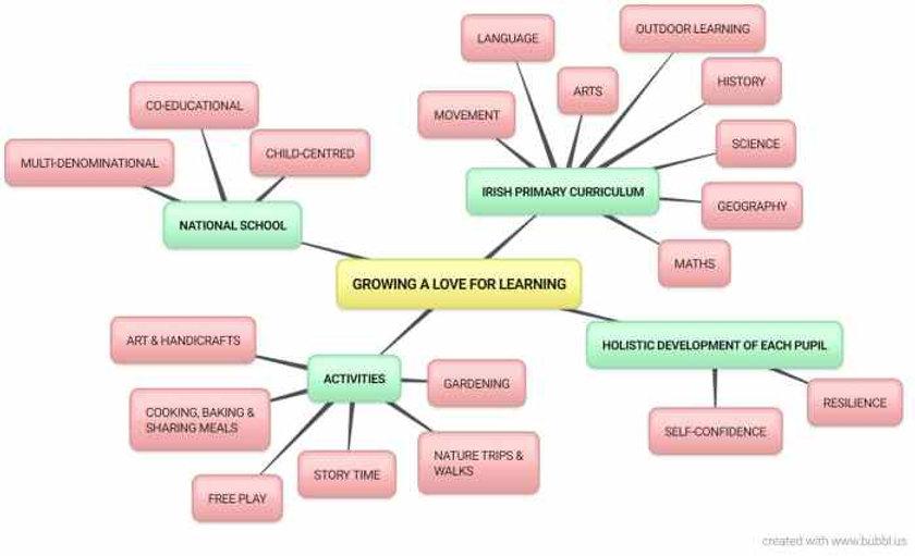 new-mind-map-min.jpg