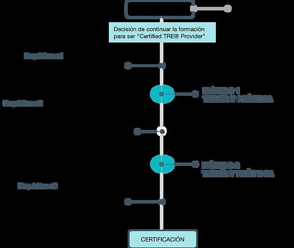 cronograma formacion tre 2020.png
