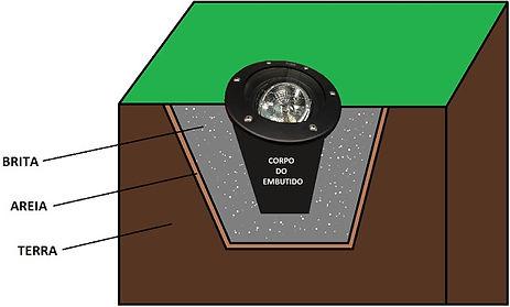 Embutido de Solo com grade para Lâmpada PAR30 PAR38 e AR111- Instalação no solo / piso