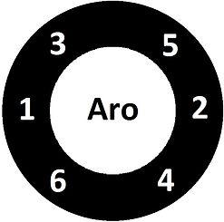 Embutido de Solo com grade para Lâmpada PAR30 PAR38 e AR111 - Sequência de aperto parafusos.