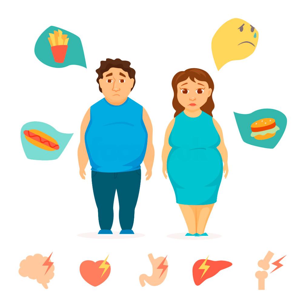 Representação de obesidade masculina e feminina