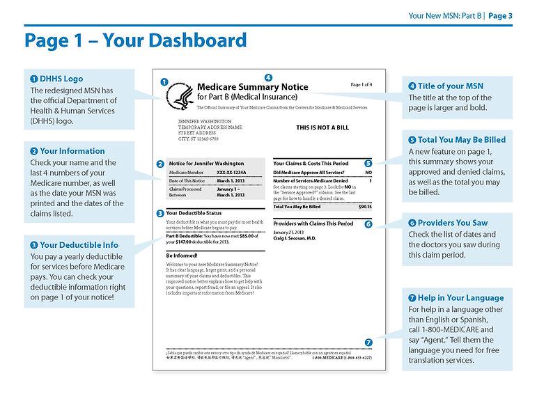 Medicare Summary Notice Part B Page 2