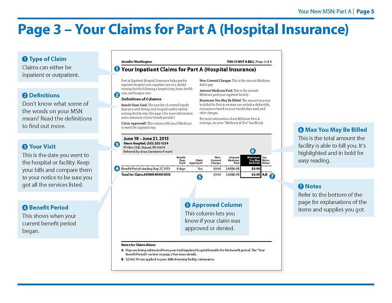 Medicare Summary Notice Part A Page 5
