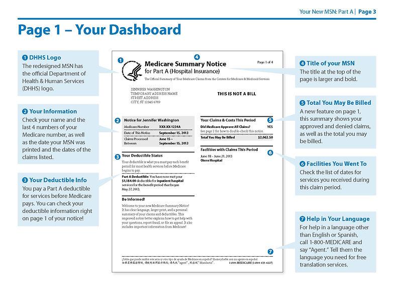 Medicare Summary Notice Part A Page 3