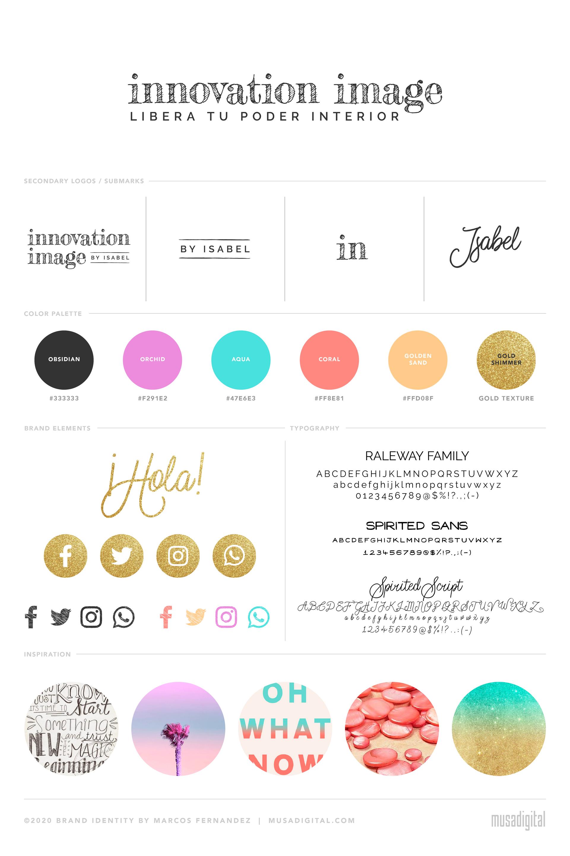 Innovation Image Brand Board