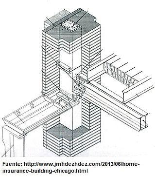 HOME INSURANCE BUILDING | ingenieriacivil