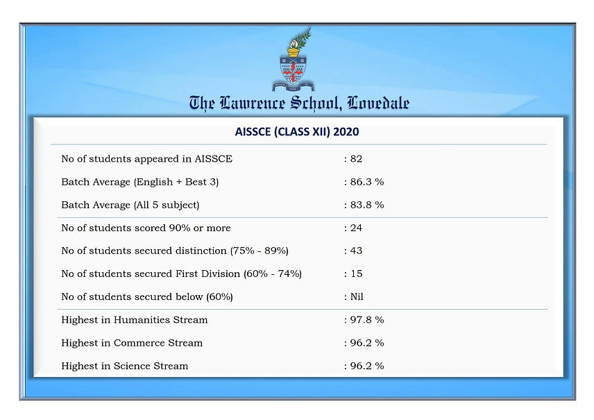 Result XII 2020_001.jpg