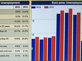 2017 NOV. Tasa de paro en Zona Euro. Unemployment rate Euro zone.