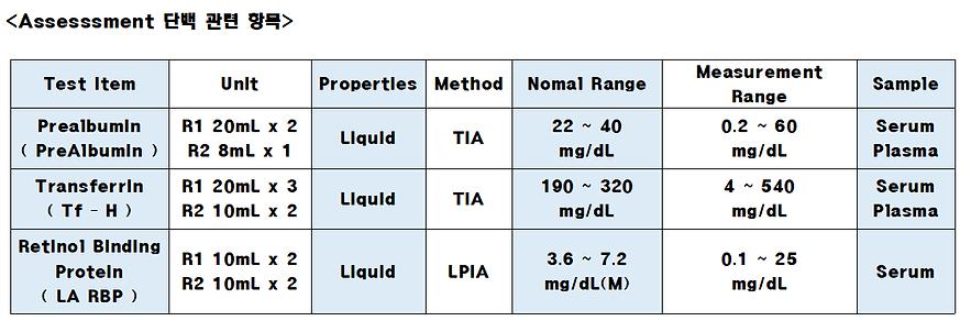 Assessment 단백.png