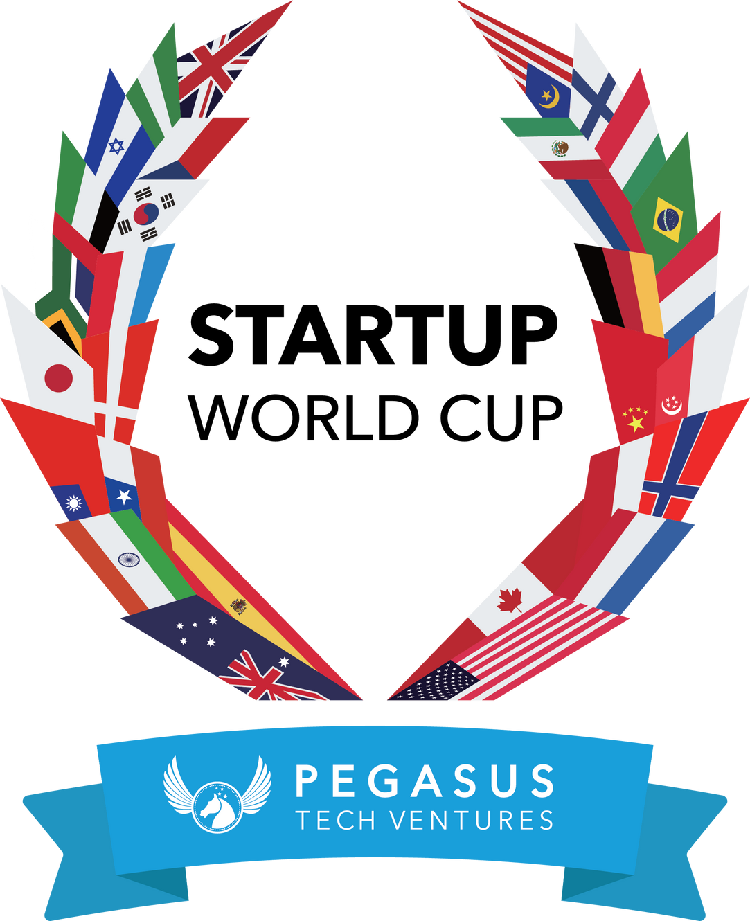 STARTUP WORLD CUP | POWERED BY PEGASUS TECH VENTURES