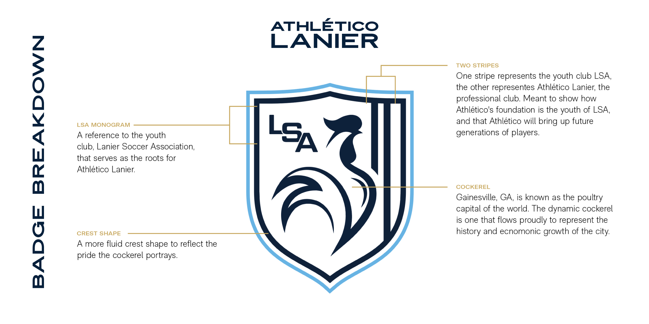 Athletico-Lanier-Badge-Breakdown