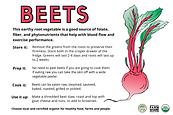 Beets_front card.png