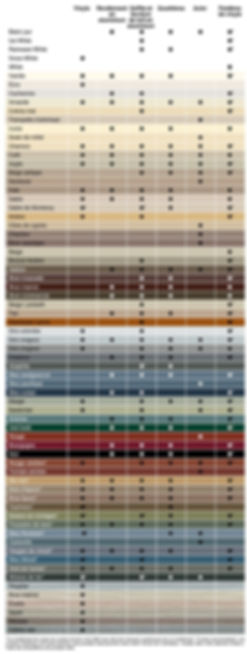 Moulures modernes charte de couleurs revêtement extérieur recouvrement