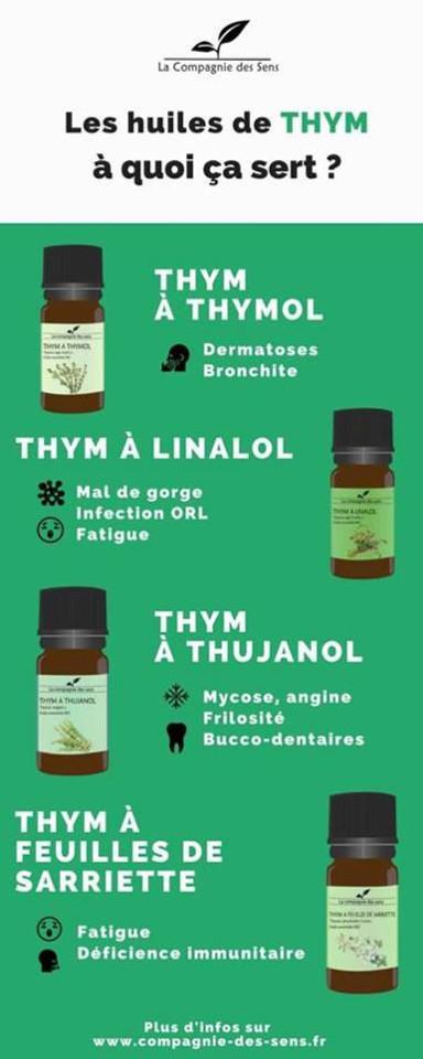 huiles essentielles de thym