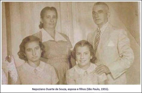 Família Duarte