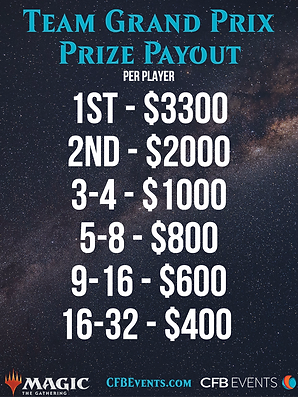 2020 Team Prize Pool Seattle.png