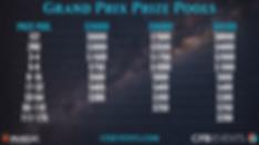 2020 Prize Pools V.1.png