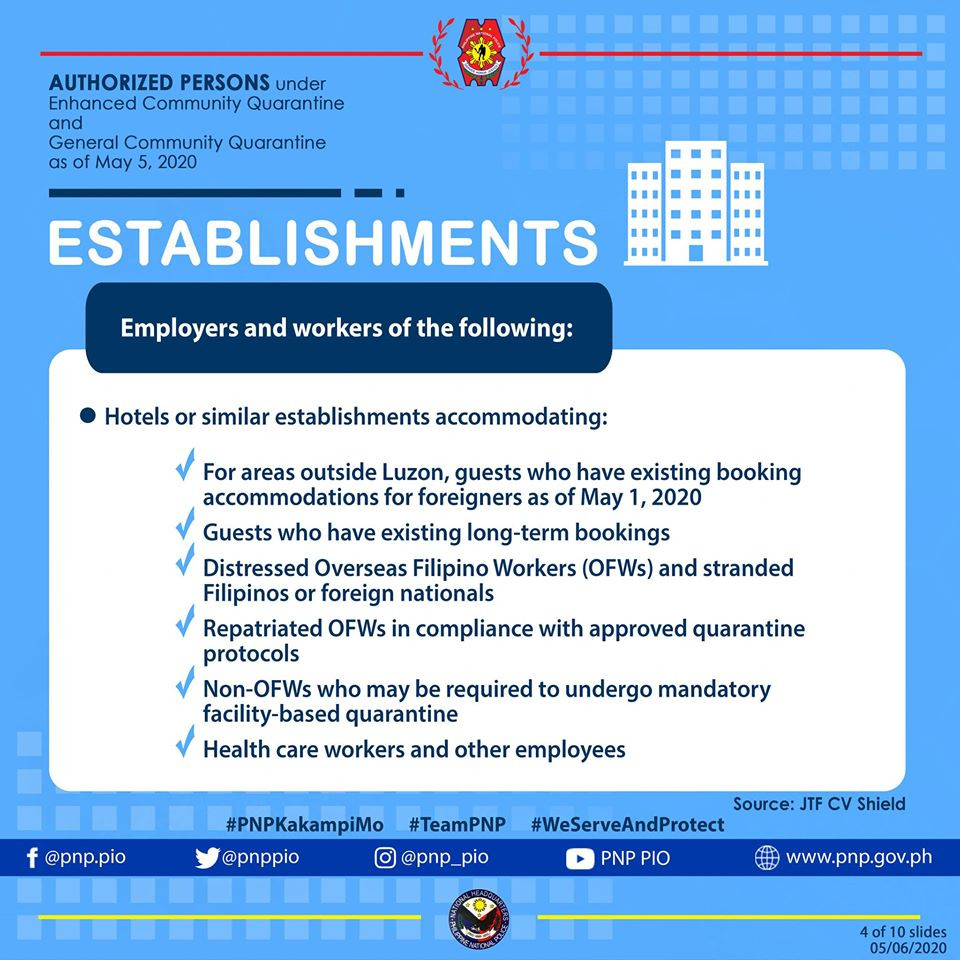 Infographic: Philippine National Police