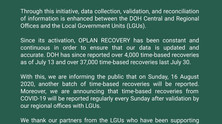 DOH's Time-Based Recoveries Will Be Reported