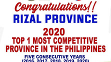 Rizal Province as Top 1 Most Competitive Province in the Philippines
