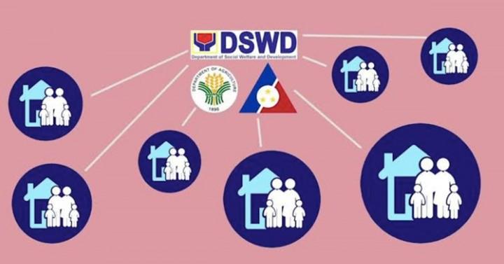 Photo Courtesy: DSWD | Philippine News Agency