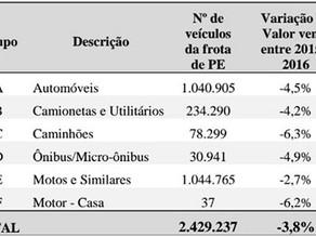 Governo de Pernambuco divulga tabela com os valores do IPVA 2017