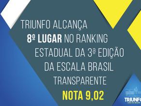 Triunfo alcança nota 9,02 em transparência pública na Escala Brasil Transparente