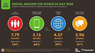 digital_world_July2020.PNG
