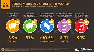 Social media use_world_July2020.PNG