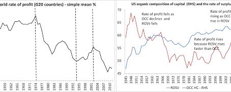 1.7- Monopolización, proceso necesario para la acumulación en el modo de producción capitalista