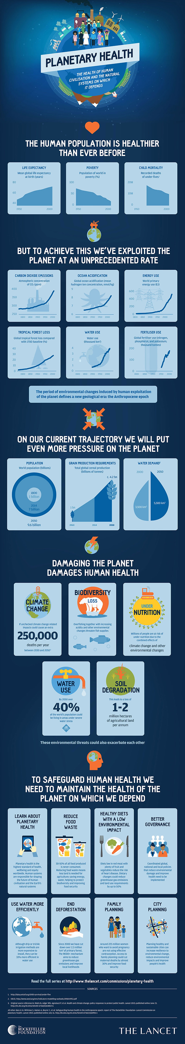 planetary-health-infographic.jpg
