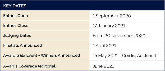 Key Dates table.JPG
