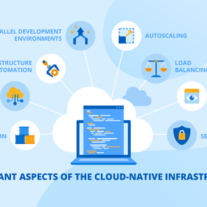AI-driven application and infrastructure management solution