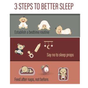 Can you sleep train while breastfeeding?