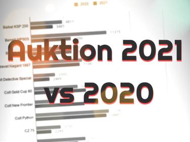Walter Borgs auktion, jämförelse 2020 v 2021