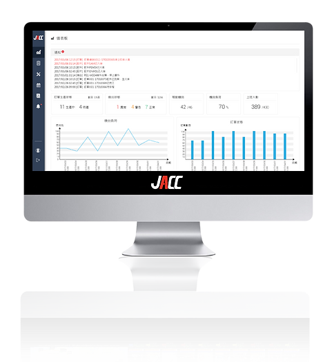 JACC visualizes machine utilization and order status. The system will alert users for material shortage, expediting work orders, inventory moves and etc.