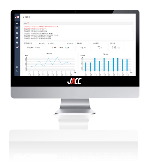 ​JACC visualizes machine healthiness and maintenance record. Users can quickly react to machine failures and reduce downtime.