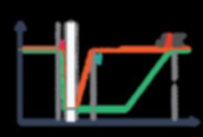 de-disruption-graph.png