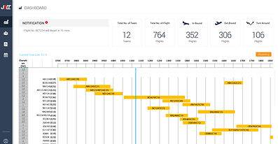 JACC visualizes flights / cargoes status inwork plans and staff rostering schedules.