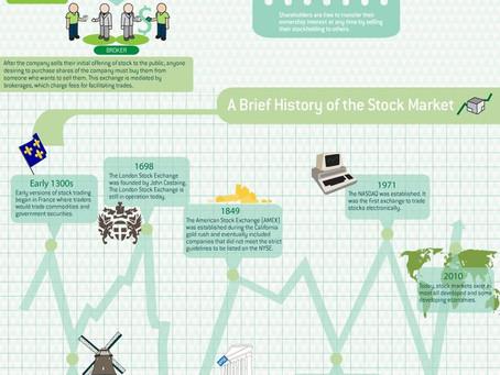 What is a Stock? (инфографика с переводом)