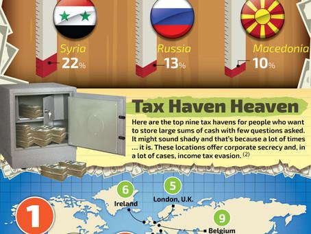 Taxes around the World (инфографика с переводом)