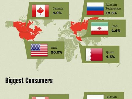 Natural Gas Reserves, Production & Consumption (инфографика с переводом)