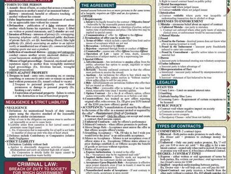 Основные понятия и концепции различных отраслей права (на английском языке). Часть 1.