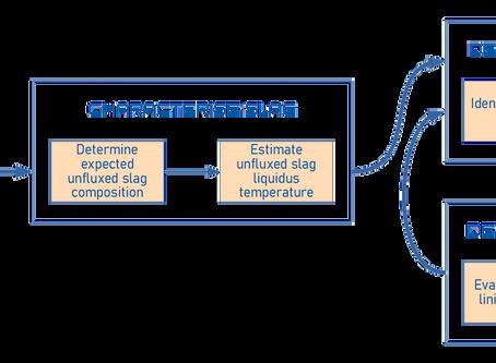 Metallurgical Process Concept Development – Bridging the Gap